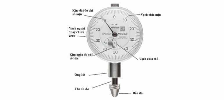Đồng hồ so loại tiêu chuẩn