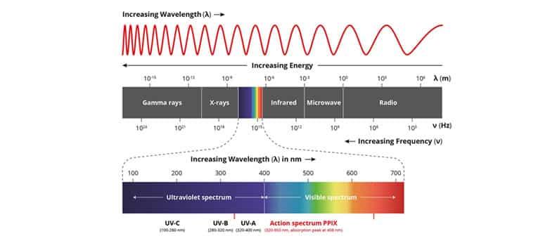 máy phan tích quang phổ 1