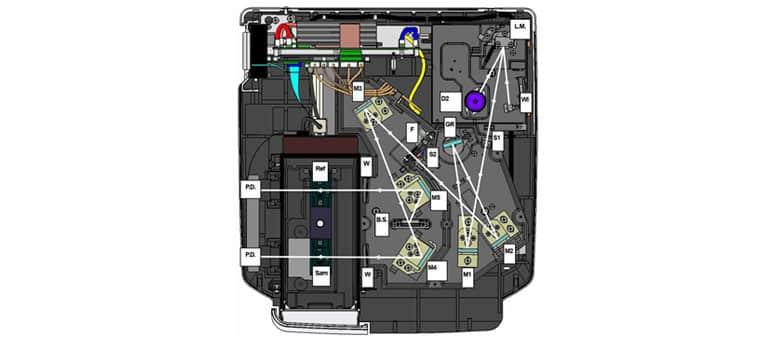 máy phân tích quang phổ 6