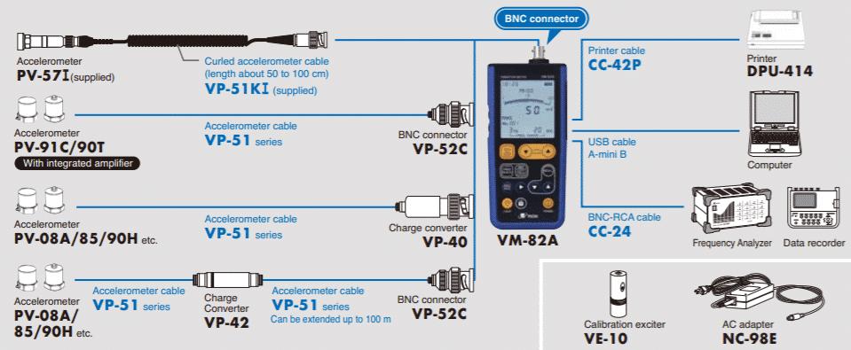 RION VM-82A General-Purpose Vibration Meter 4