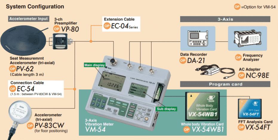RION VM-54 Tri-Axial Vibration Meter 4
