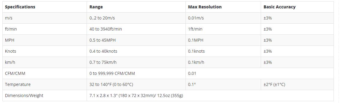 Spec Extech AN500