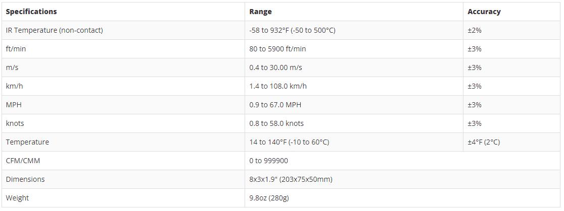 Spec máy đo tốc độ gió Extech HD300