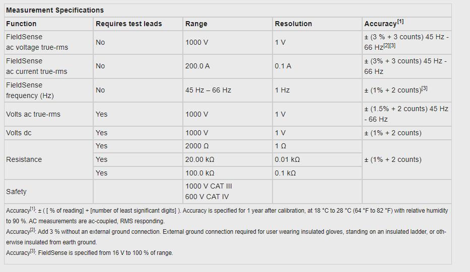 Spec Fluke T6-1000 measurement