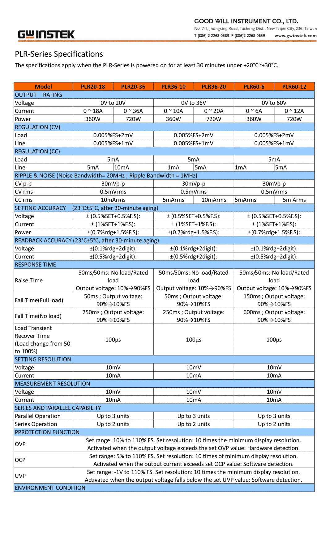 spec GW Instek PLR 36-20