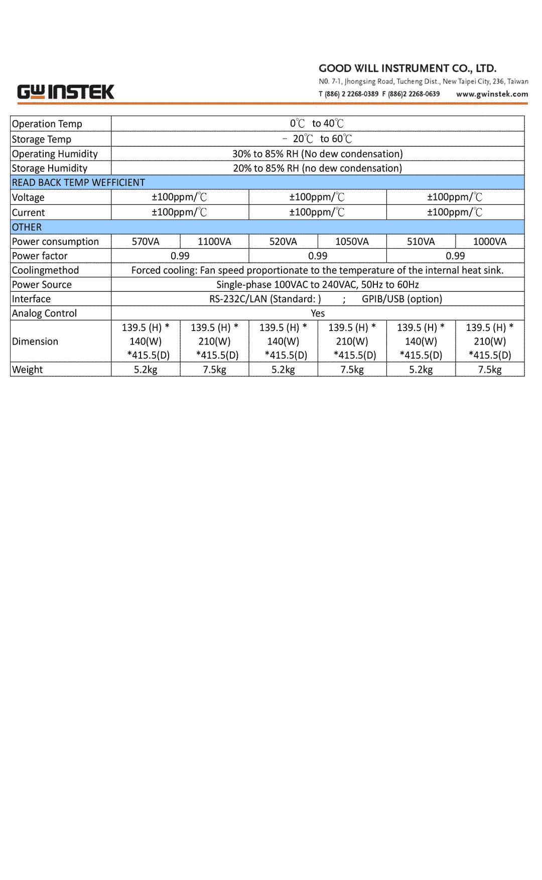 spec GW Instek PLR 36-20-1