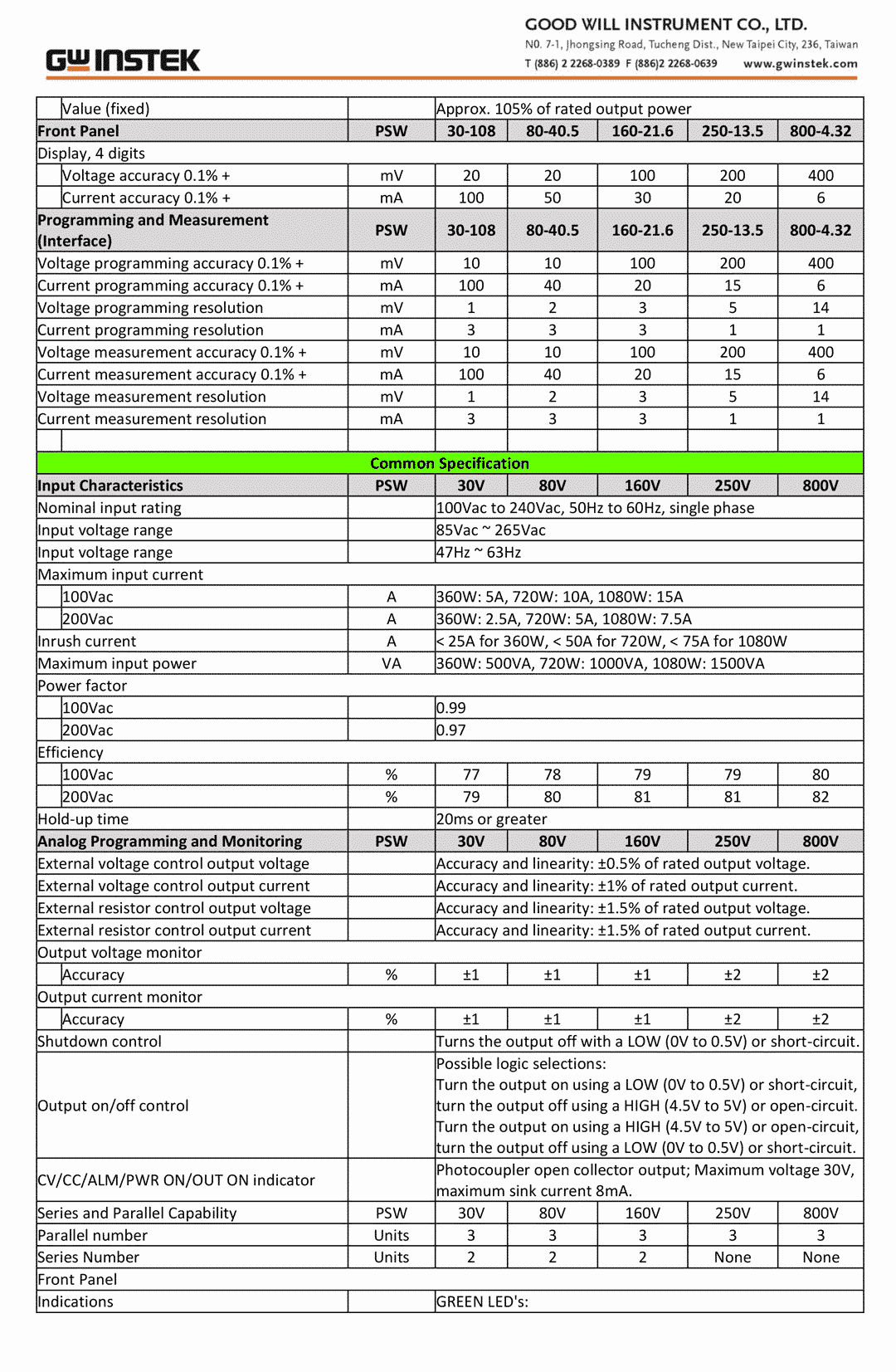 Spec GW Instek PSW 30-36-1