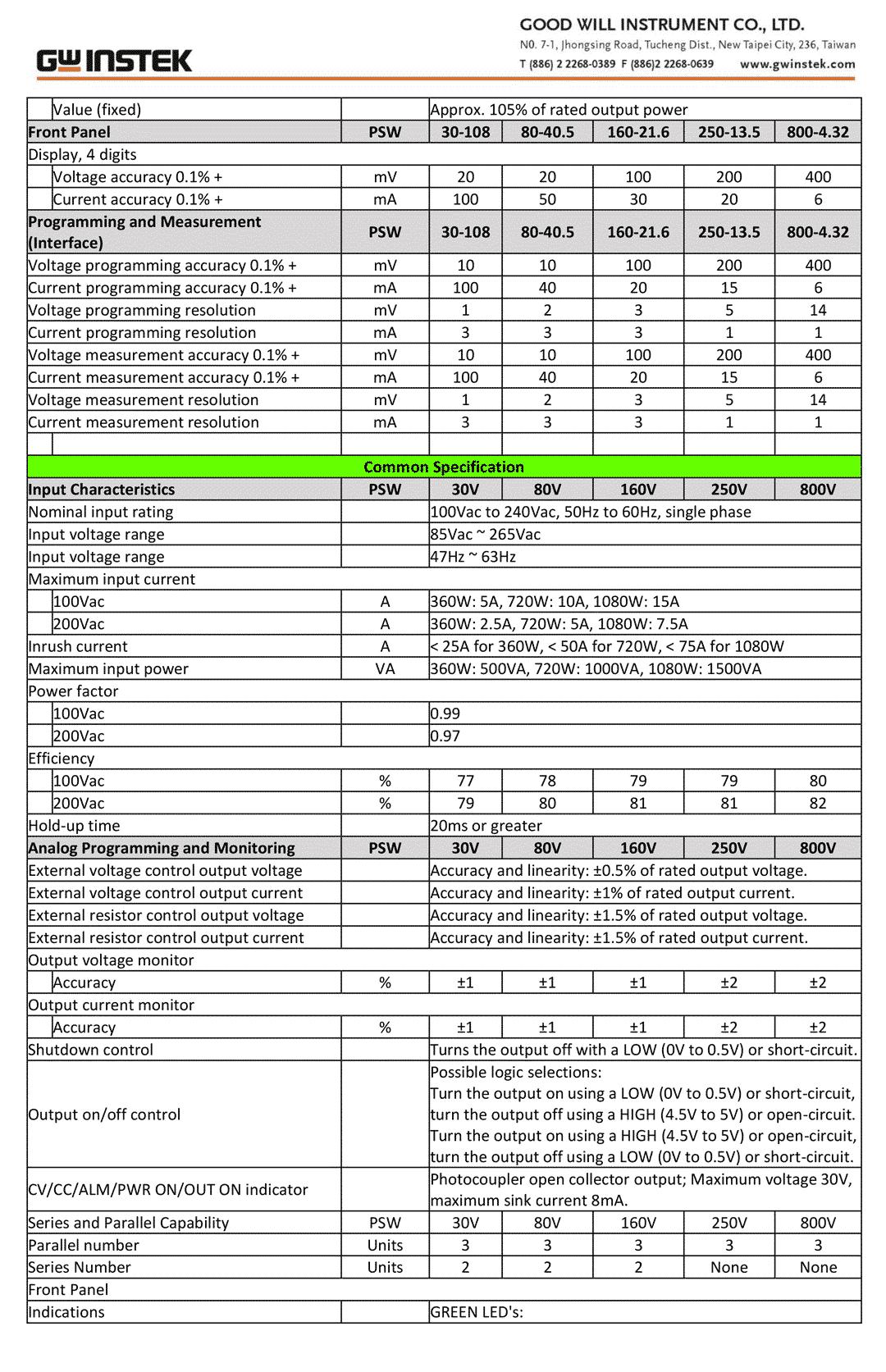 Spec GW Instek PSW 80-40.5-1
