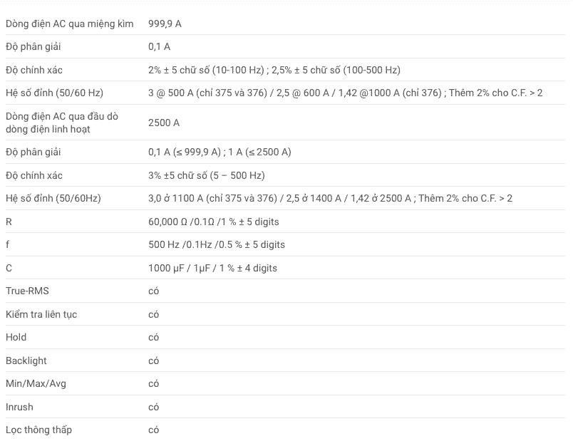 Thông số kỹ thuật Ampe Kìm Fluke 376