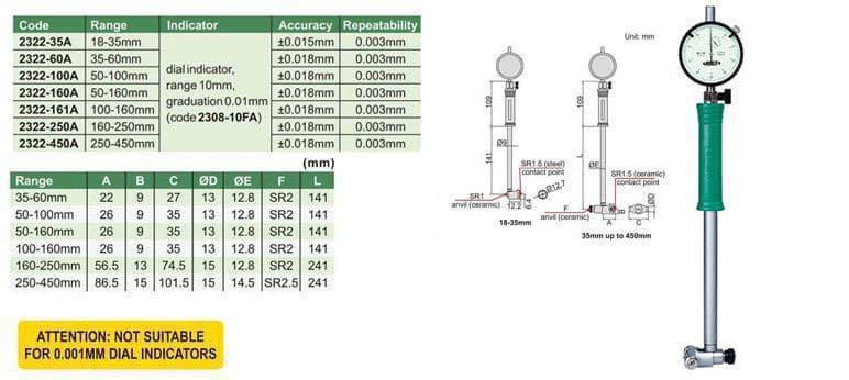 Đồng Hồ Đo Lỗ INSIZE 2322-35A (18-35mm/0.01mm)